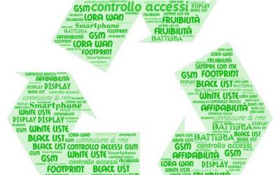 Sistema eGate per il controllo dell'accesso
